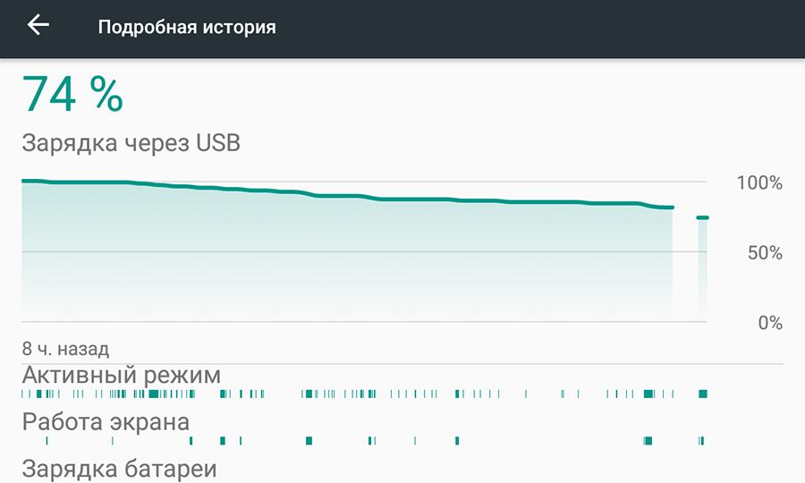 Калибровка уровня заряда батареи на Android