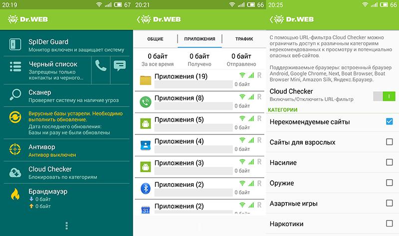Рейтинг платных антивирусов для андроид