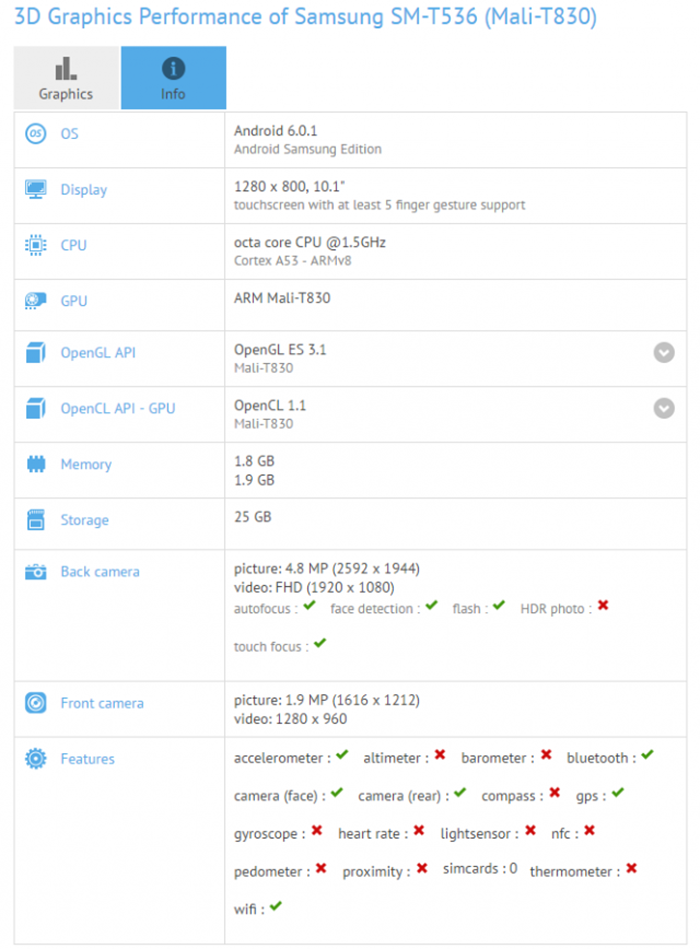 Samsung Galaxy Tab 4 Advanced засветился на GFXBench