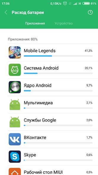 фоновые приложения на Андроид