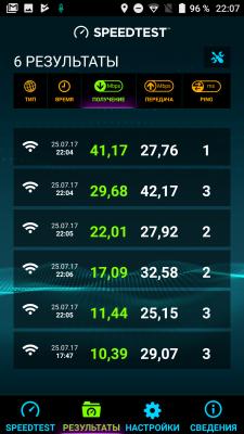 Скорость wi-fi на UMIDIGI Z1 Pro