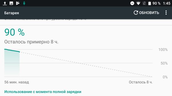 график разряда UMIDIGI Z1 Pro