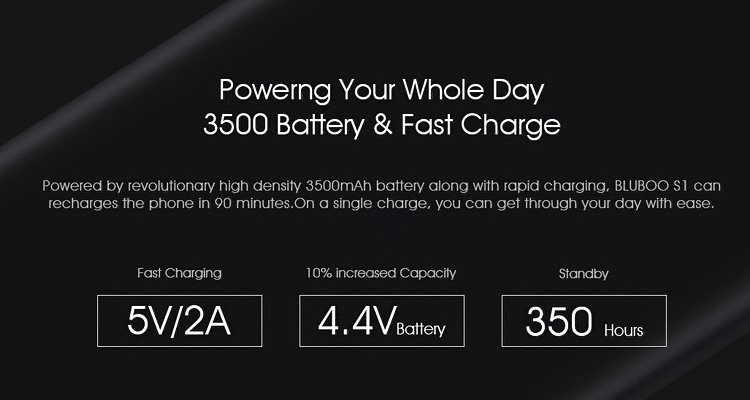 батарея Bluboo S1