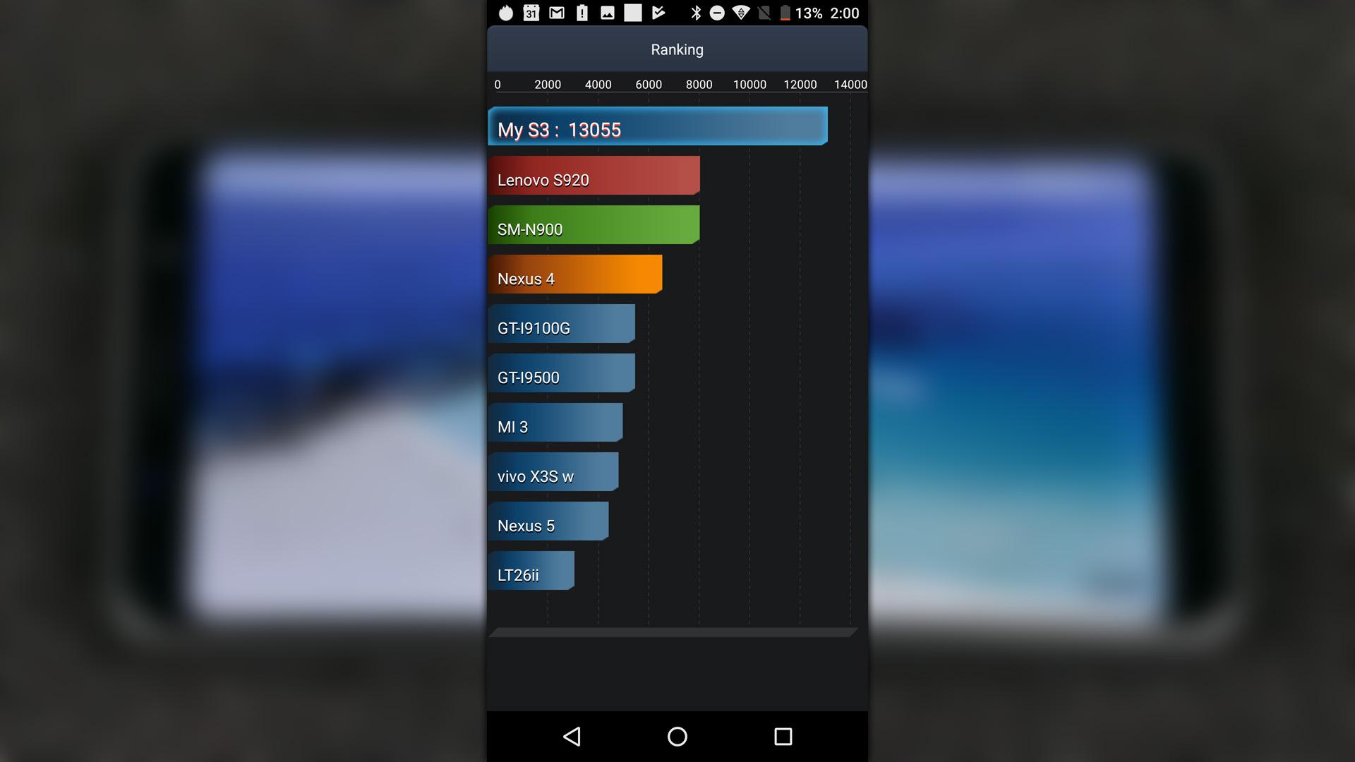 antutu battery test bluboo s3