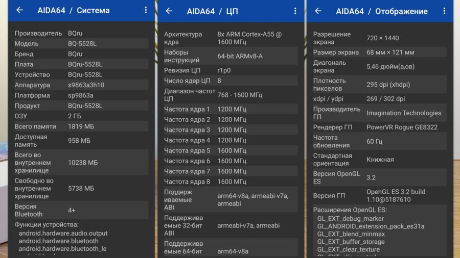 BQ Strike Forward характеристики AIDA