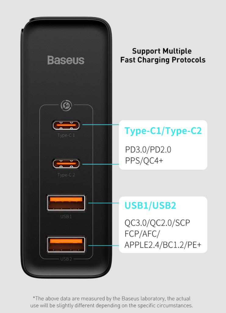 Порты заряда Baseus GaN 100W